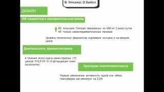 XVII Российский онкологический конгресс Л.М. Когония