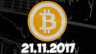 Новости криптовалют. Рост Bitcoin Gold. Tether кража $30 млн. Запуск биткоин-фьючерсов