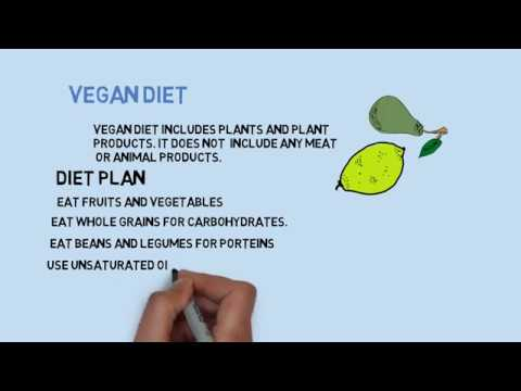 Vegan Diet | Health Wellness Dallas fort Worth | AmeriImunization & Wellness Center