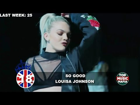 Top 40 Songs of The Week - January 7, 2017 (UK BBC CHART)