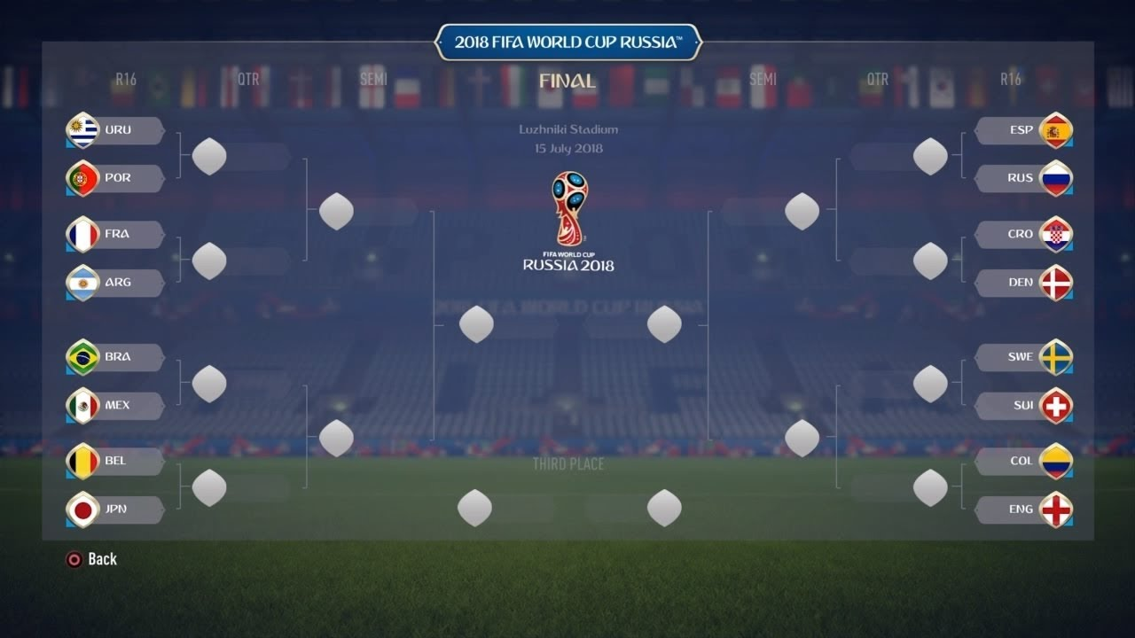 World Cup Knockout Stage