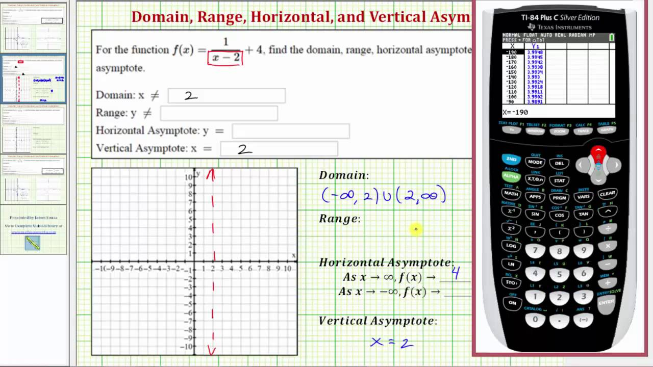 Ex 1: Domain, Range, Asymptotes Of A Basic Rational Function Using A Graph  And Procedure