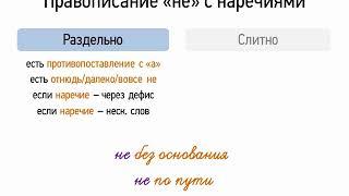 Правописание НЕ с наречиями (6 класс, видеоурок-презентация)