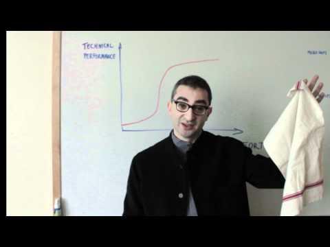 The Technology S-Curve | Innovation Strategy, 15.910