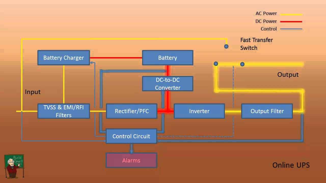 apc up circuit diagram pdf [ 1280 x 720 Pixel ]