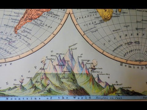 Old Source Maps Reveals Active Volcanoes & Baobab Trees in Africa: Is There a Connection (632)