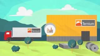 Animación: ¿Cómo se hace el acero en Ternium México?