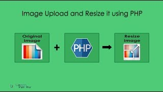 Image Upload and Resize it using PHP - Learn Infinity