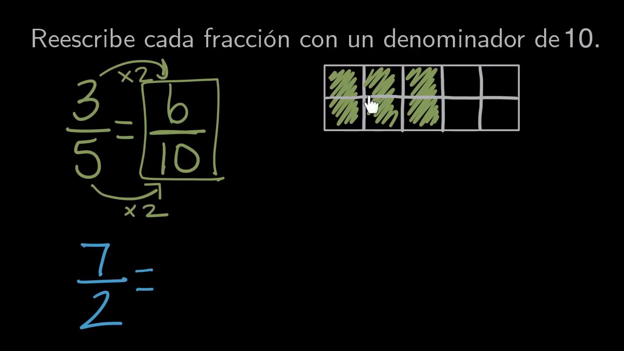 Denominadores Comunes 3 5 Y 7 2 Prealgebra Khan Academy En Espanol Youtube