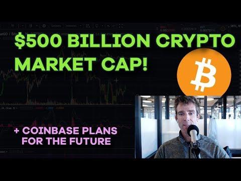 $500B Crypto Market Cap! Bitcoin Takes A Breather, Coinbase Plans, Social Revolution - CMTV Ep105