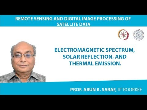 Electromagnetic spectrum, solar reflection, and thermal emission.