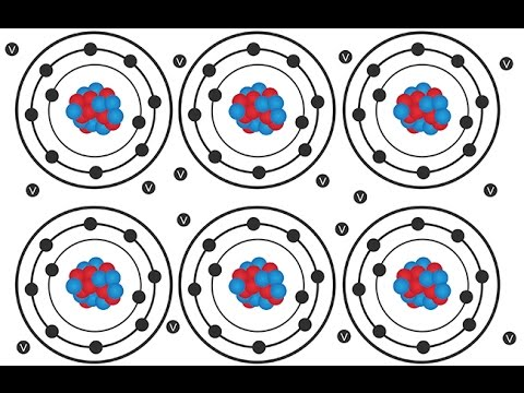 Metallic Bonding and Structure - YouTube