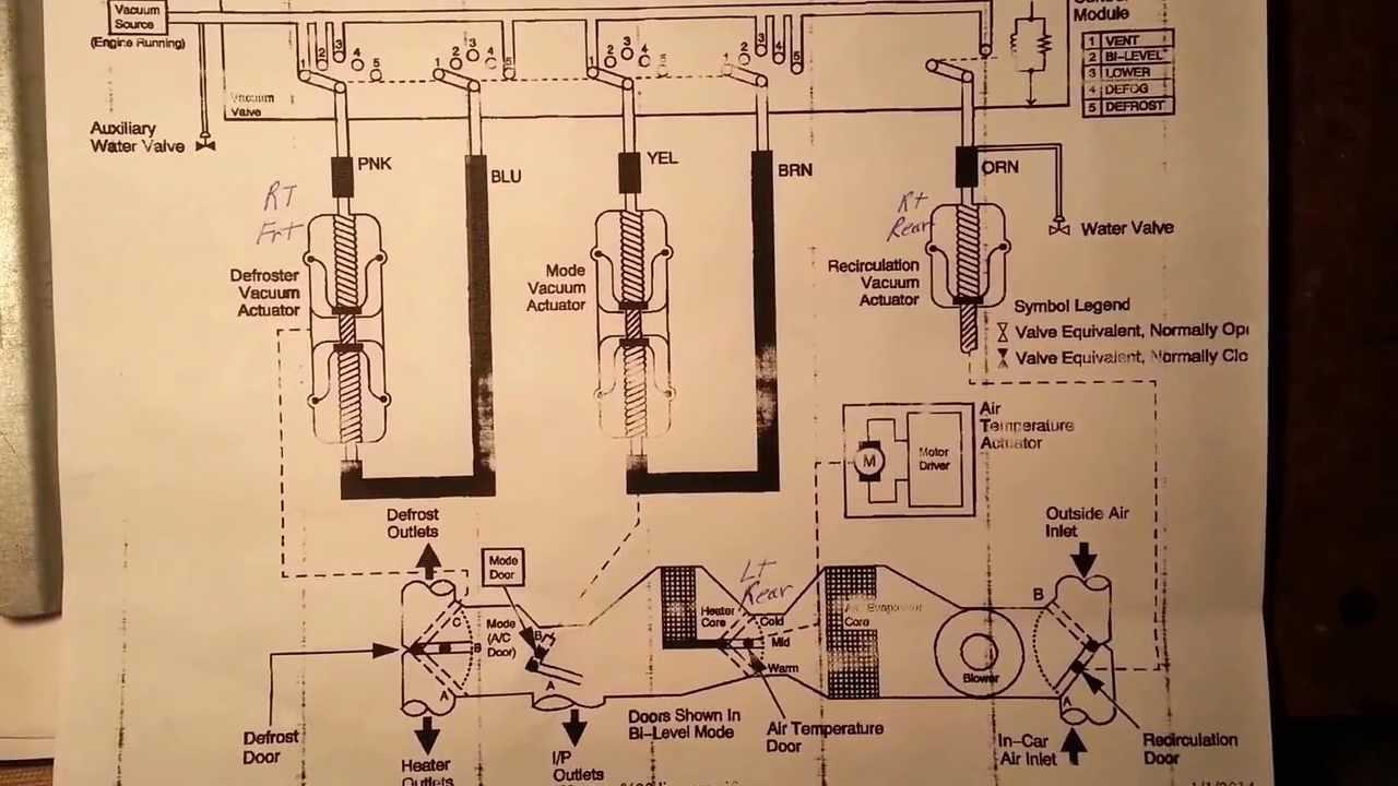 2000 Astro Van Vacuum System Diagram  YouTube