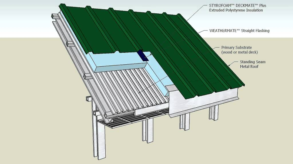 Good COPERTURA 11 Dow DECKMATE PLUS Roof Insulation Steep Slope Roof Metal  Framing   YouTube