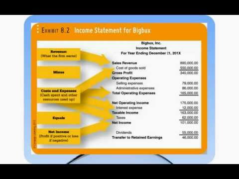 Introduction to Accounting   Episode 37