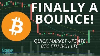 Bitcoin Prices Find Near-term Support   Technical Analysis Updates for BTC ETH BCH LTC