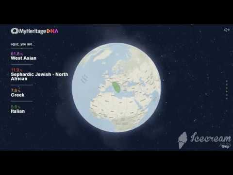 Myheritage DNA results from Ankara-Turkey