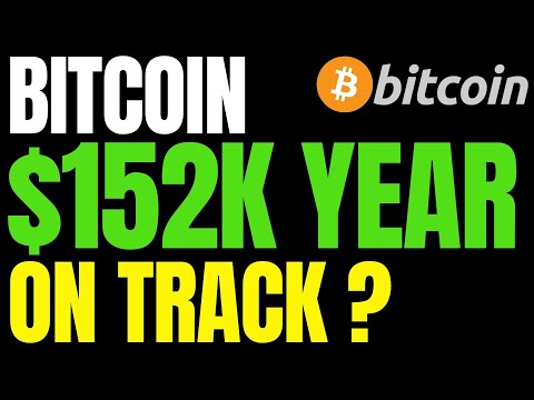 BITCOIN PRICE IS UP 32% THIS MONTH - ON TRACK FOR $152,000 YEAR-END? | BTC Prediction 2020