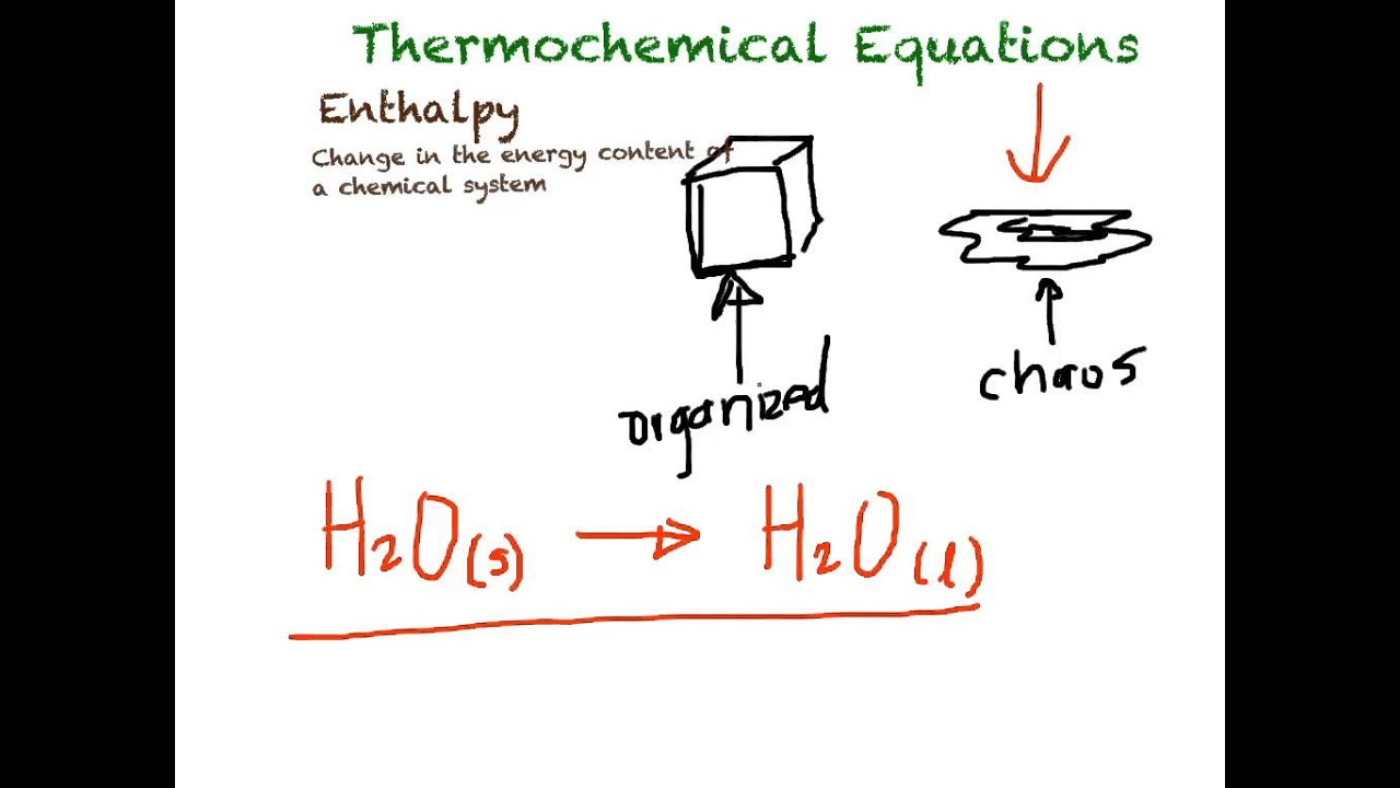what is the relationship between enthalpy and entropy