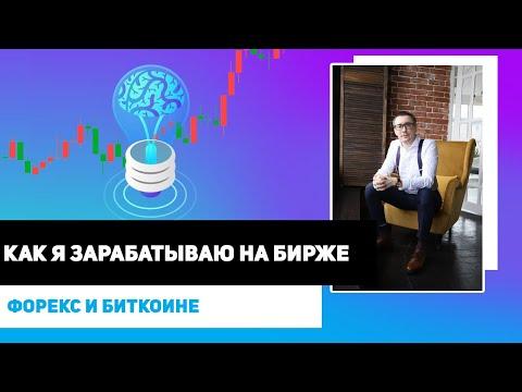 Торговые сигналы форекс и биткоин