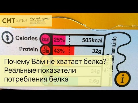 Почему Вам не хватает белка? Реальные показатели потребления белка