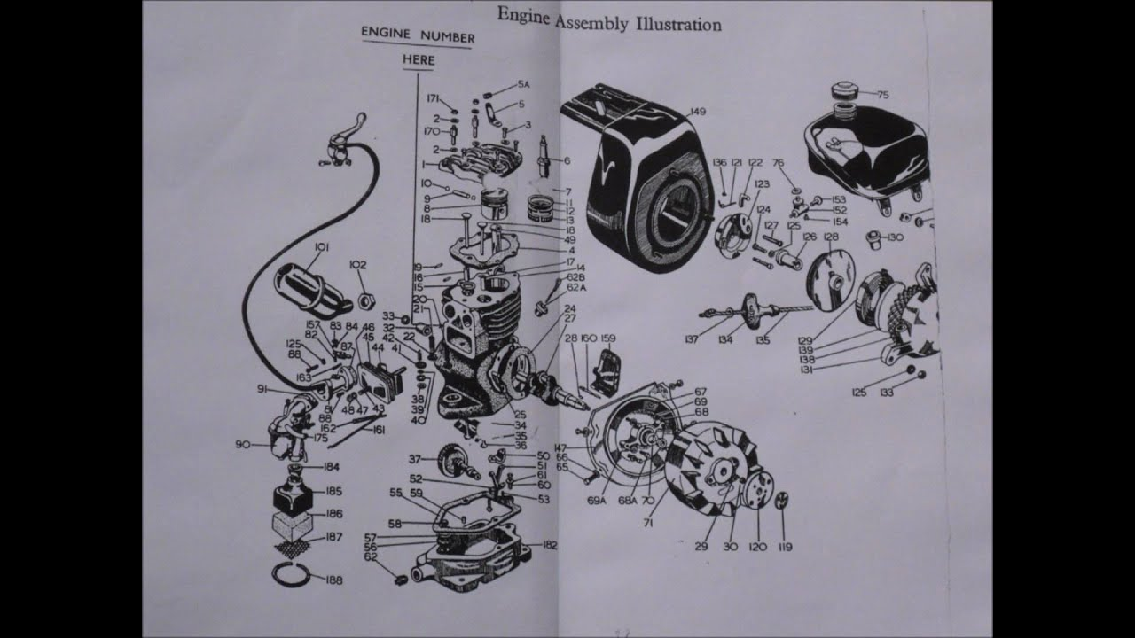 Qualcast Classic 35s Parts Diagram Whirlpool Dryer Motor Wiring Suffolk Punch Owners Manual Youtube