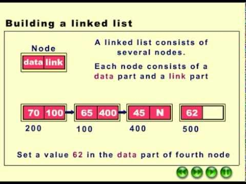 Building Linked List