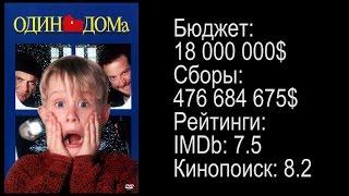 [Вечерний Кинотеатр] #11 Рекомендация Фильма:  Один Дома (Home Alone, 1990)(Не знаете, что посмотреть сегодня вечером? На этот вопрос может ответить рубрика вечерний кинотеатр (Рекоме..., 2015-12-30T12:07:03.000Z)