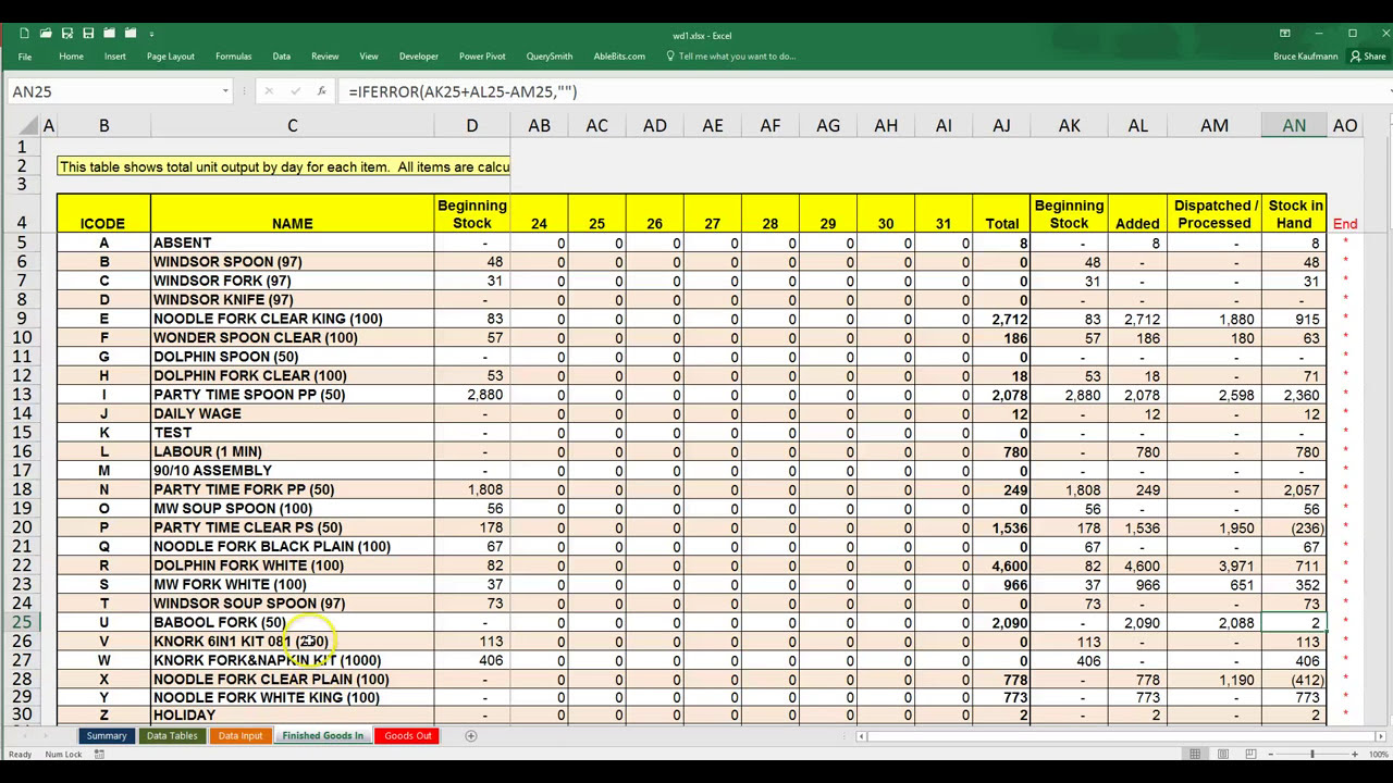 employee daily production tracking tool