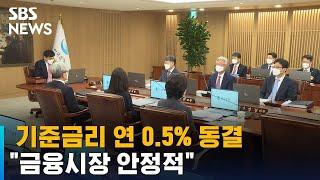 """금통위, 기준금리 연 0.5% 동결…""""금융시장…"""