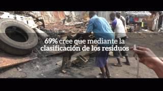 COP22 Encuesta a Millennials africanos - ES