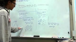 continuous variation vs discontinuous variation