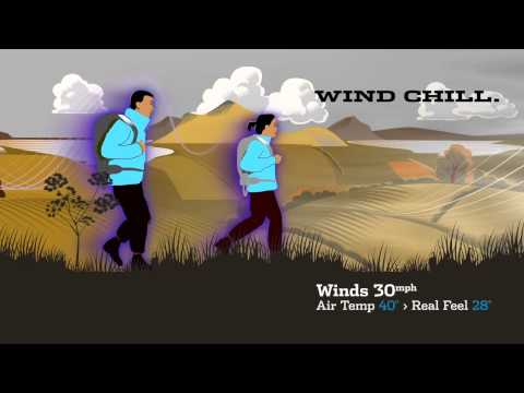 Columbia Rüzgar Kesici Wind Chill