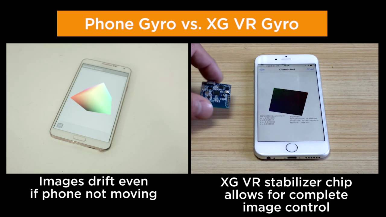 XINGEAR VR GYRO VS INTERNAL PHONE GYRO COMPARISON