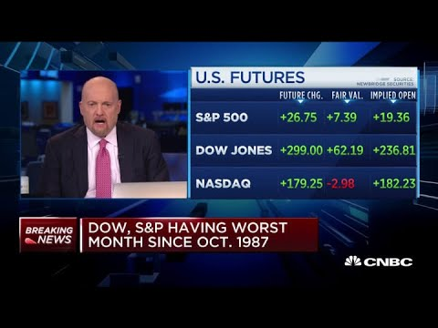 jim-cramer:-we're-the-most-oversold-we've-ever-been