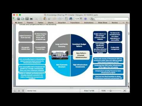 Sharing Knowledge - Monetary Policy Financial & Analysis