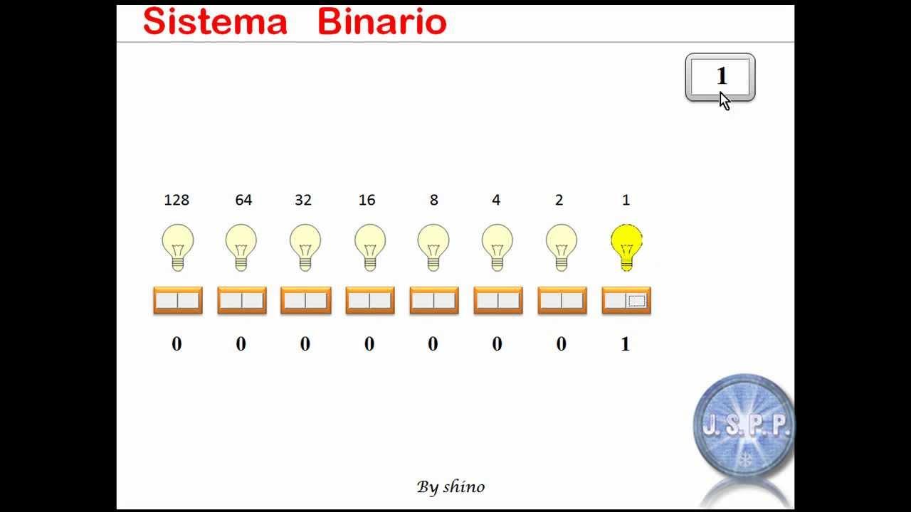 Binarico opciones binarias