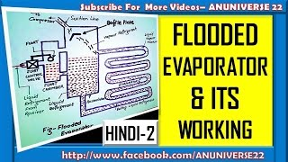 [हिन्दी] FLOODED EVAPORATOR AND ITS WORKING - EVAPORATOR 2 - ANUNIVERSE 22