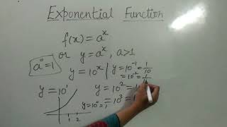 Differentiation of exponential functions in hindi class 12 XII CBSE ICSE board