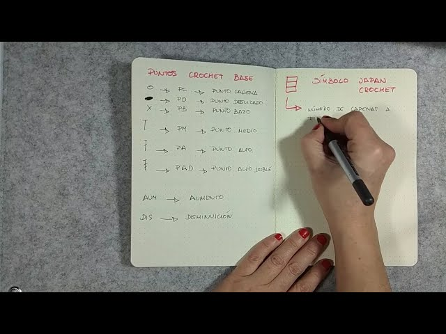 1.Puntos Base. Guía para aprender crochet siguiendo los patrones milcentdeu