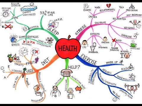 Your Health - Dr. Katia Reinert