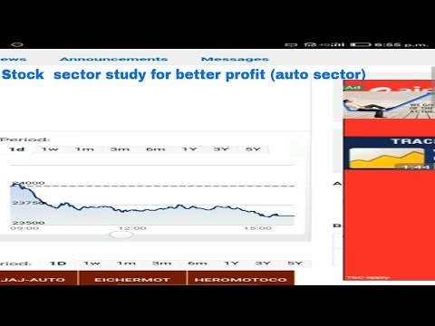 Stock market sector study for better profit (auto sector)