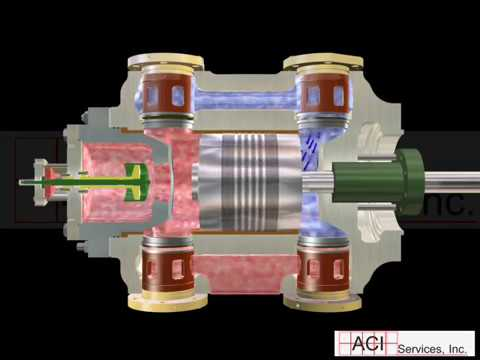 Animated Double Acting Compressor Cylinder Youtube
