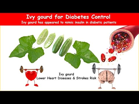 Natural remedies for diabetes in the philippines: November 2016