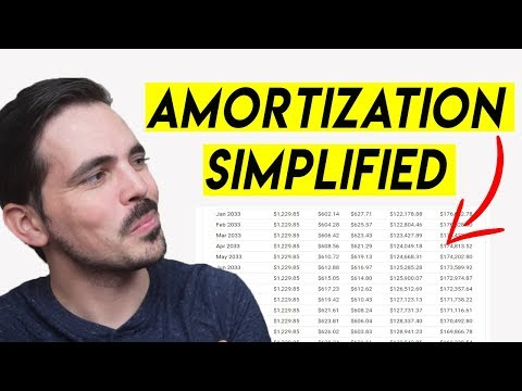 amortization-schedule-explained