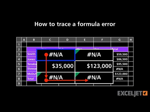 How to trace a formula error in Excel