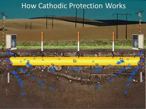 How Cathodic Protection Works