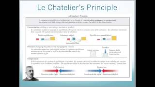 Kinetics and Chemical Equilibria (Qualitative)(This video covers the following points: a recall the factors that influence the rate of chemical reaction, including concentration, temperature, pressure, surface ..., 2014-05-31T19:56:21.000Z)