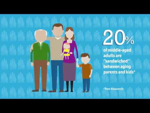 Taking Care Of Parents - Elderly Care Tips | Anthem