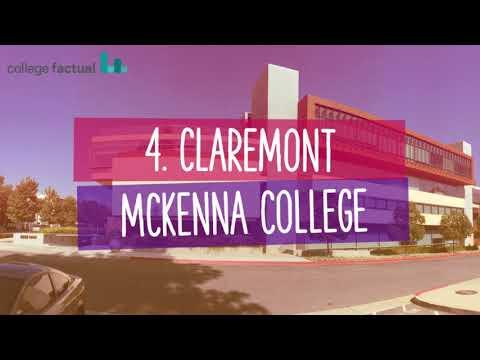 Best Colleges in California in 2018